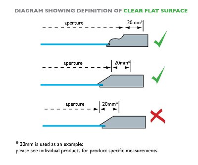 clear Flat surfaces definition
